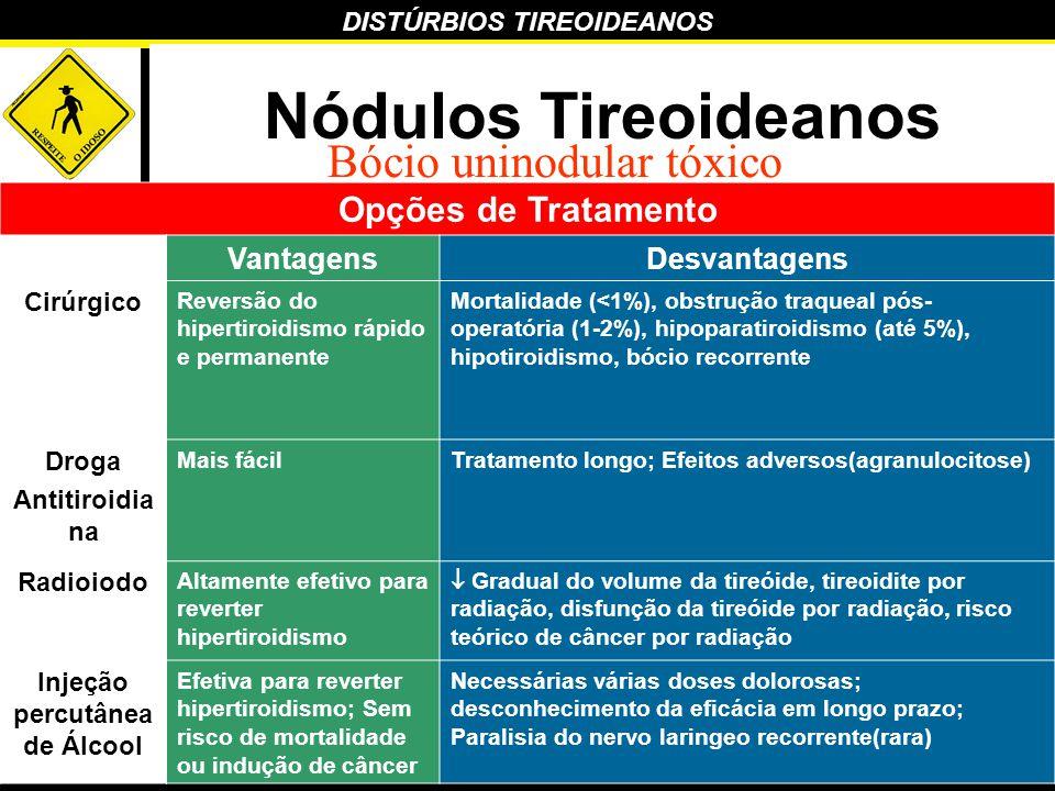 DISTÚRBIOS TIREOIDEANOS Nódulos Tireoideanos Bócio uninodular tóxico Opções de Tratamento VantagensDesvantagens Cirúrgico Reversão do hipertiroidismo