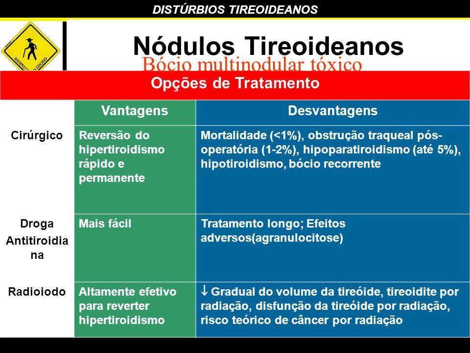 DISTÚRBIOS TIREOIDEANOS Nódulos Tireoideanos Bócio multinodular tóxico Opções de Tratamento VantagensDesvantagens CirúrgicoReversão do hipertiroidismo