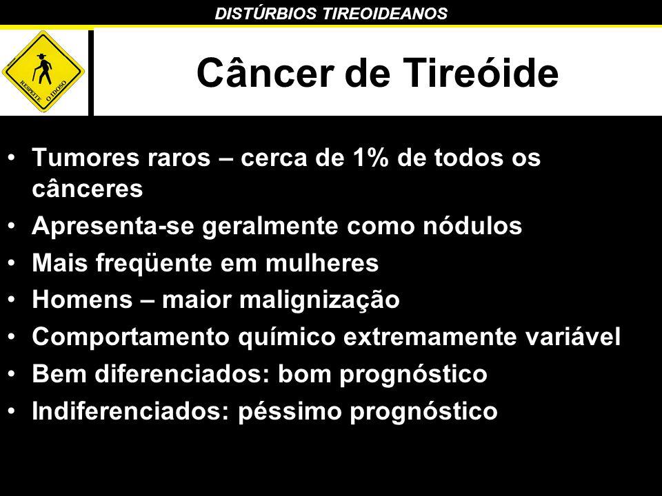 DISTÚRBIOS TIREOIDEANOS Câncer de Tireóide Tumores raros – cerca de 1% de todos os cânceres Apresenta-se geralmente como nódulos Mais freqüente em mul