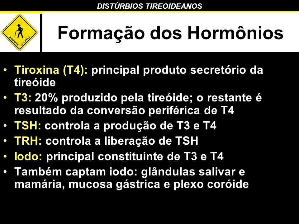 DISTÚRBIOS TIREOIDEANOS Formação dos Hormônios MIT e DIT – tireoglobulina associada a 1 ou 2 moléculas de iodo, respectivamente T3 = 1 MIT + 1 DIT T4 = 2 DIT