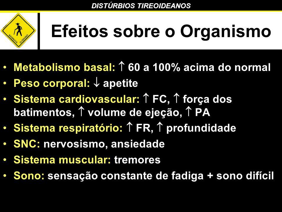 DISTÚRBIOS TIREOIDEANOS Efeitos sobre o Organismo Metabolismo basal:  60 a 100% acima do normal Peso corporal:  apetite Sistema cardiovascular:  FC