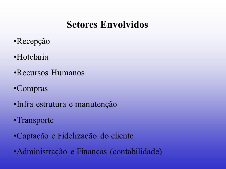 Setores Envolvidos Recepção Hotelaria Recursos Humanos Compras Infra estrutura e manutenção Transporte Captação e Fidelização do cliente Administração