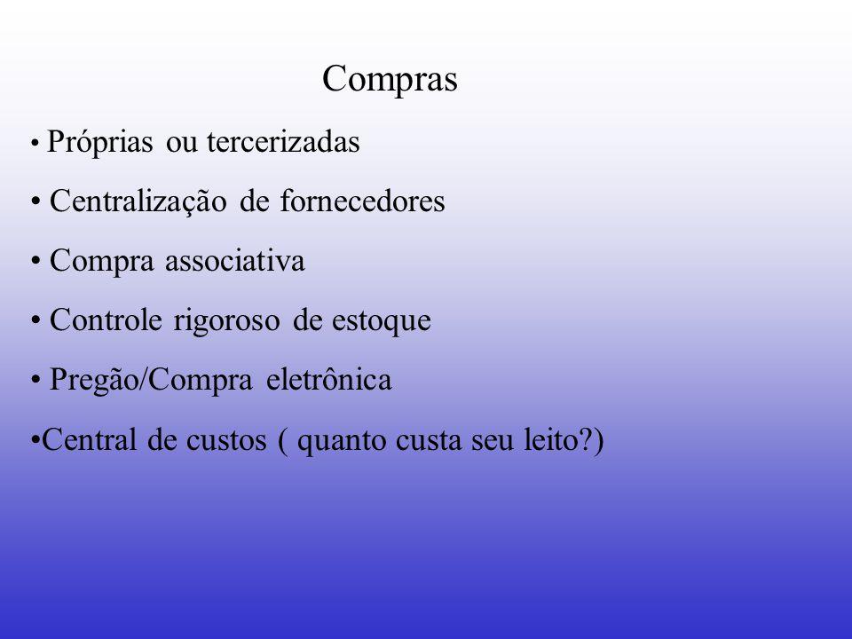 Compras Próprias ou tercerizadas Centralização de fornecedores Compra associativa Controle rigoroso de estoque Pregão/Compra eletrônica Central de cus