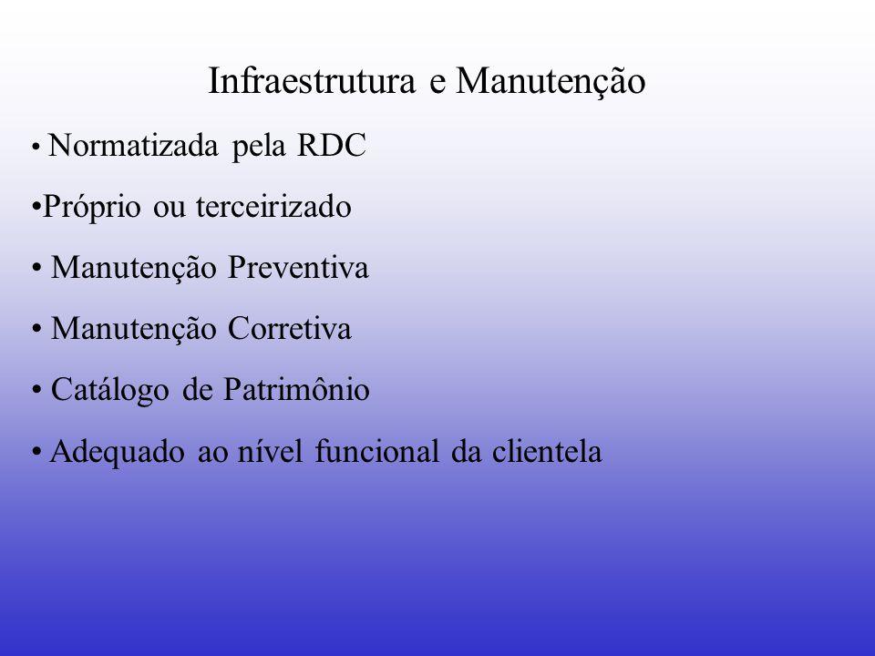 Infraestrutura e Manutenção Normatizada pela RDC Próprio ou terceirizado Manutenção Preventiva Manutenção Corretiva Catálogo de Patrimônio Adequado ao