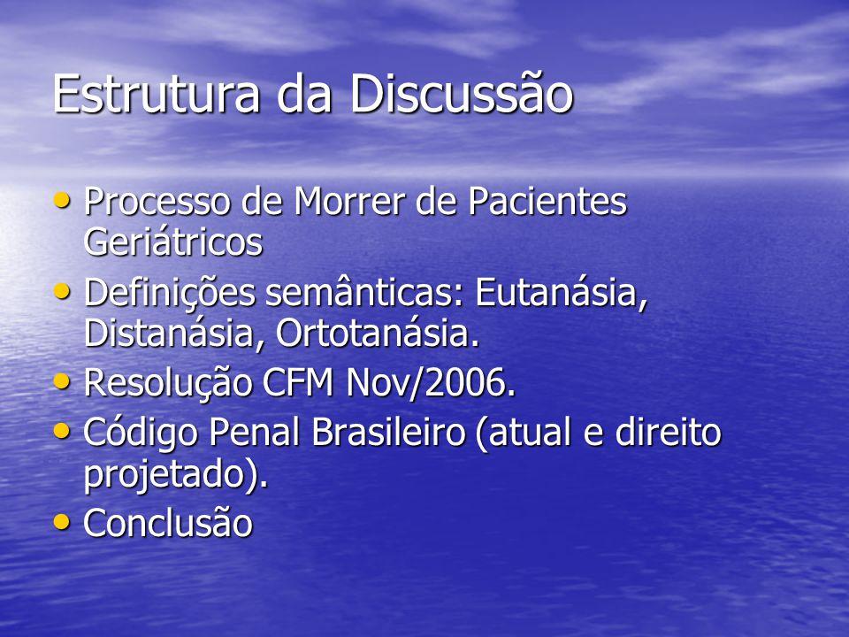 Estrutura da Discussão Processo de Morrer de Pacientes Geriátricos Processo de Morrer de Pacientes Geriátricos Definições semânticas: Eutanásia, Dista