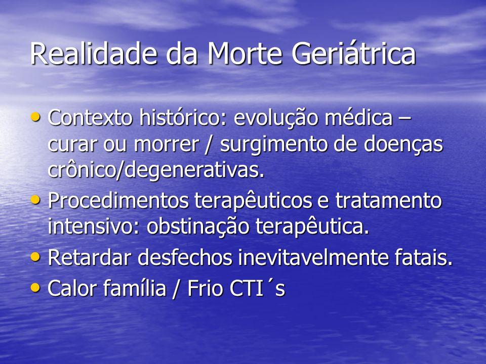 Realidade da Morte Geriátrica Contexto histórico: evolução médica – curar ou morrer / surgimento de doenças crônico/degenerativas. Contexto histórico: