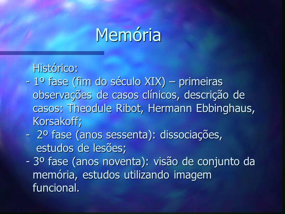 Memória.Memória de curto prazo.Memória de curto prazo (imediata)/MT(MO) (imediata)/MT(MO).Memória de longo prazo.Memória de longo prazo - Declarativa ou Explícita - Declarativa ou Explícita - Não declarativa ou Implícita - Não declarativa ou Implícita