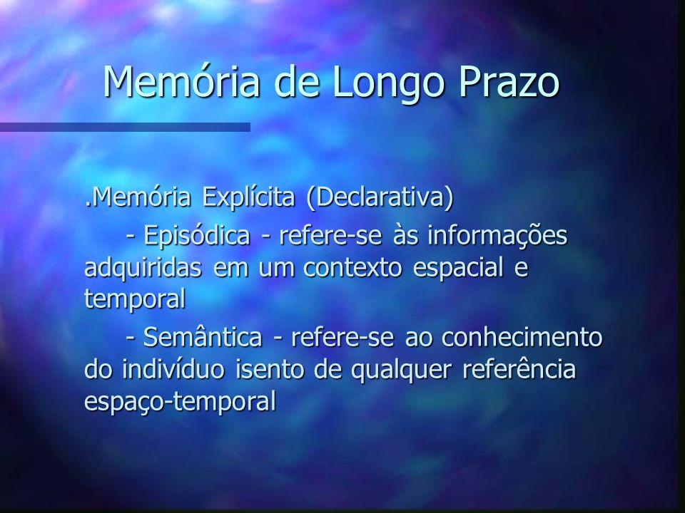Memória de Longo Prazo.Memória Explícita (Declarativa).Memória Explícita (Declarativa) - Episódica - refere-se às informações adquiridas em um context