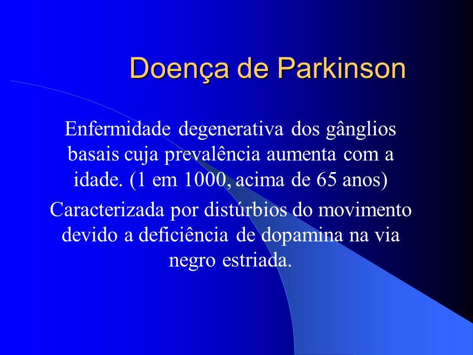 Doença de Parkinson Enfermidade degenerativa dos gânglios basais cuja prevalência aumenta com a idade. (1 em 1000, acima de 65 anos) Caracterizada por