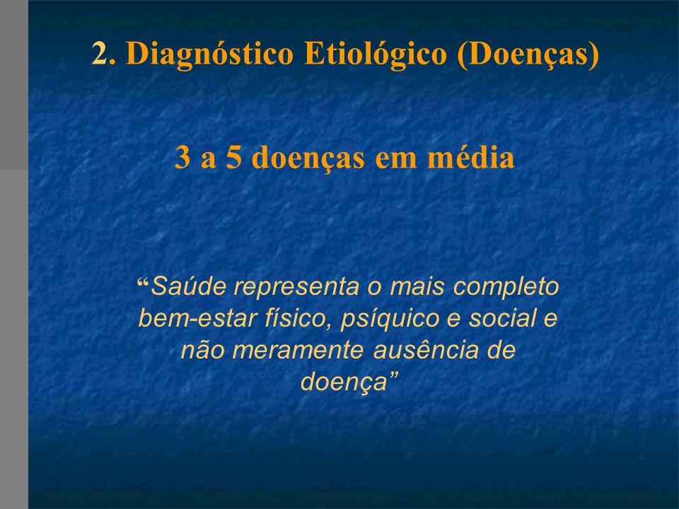 """2. Diagnóstico Etiológico (Doenças) 3 a 5 doenças em média """" Saúde representa o mais completo bem-estar físico, psíquico e social e não meramente ausê"""