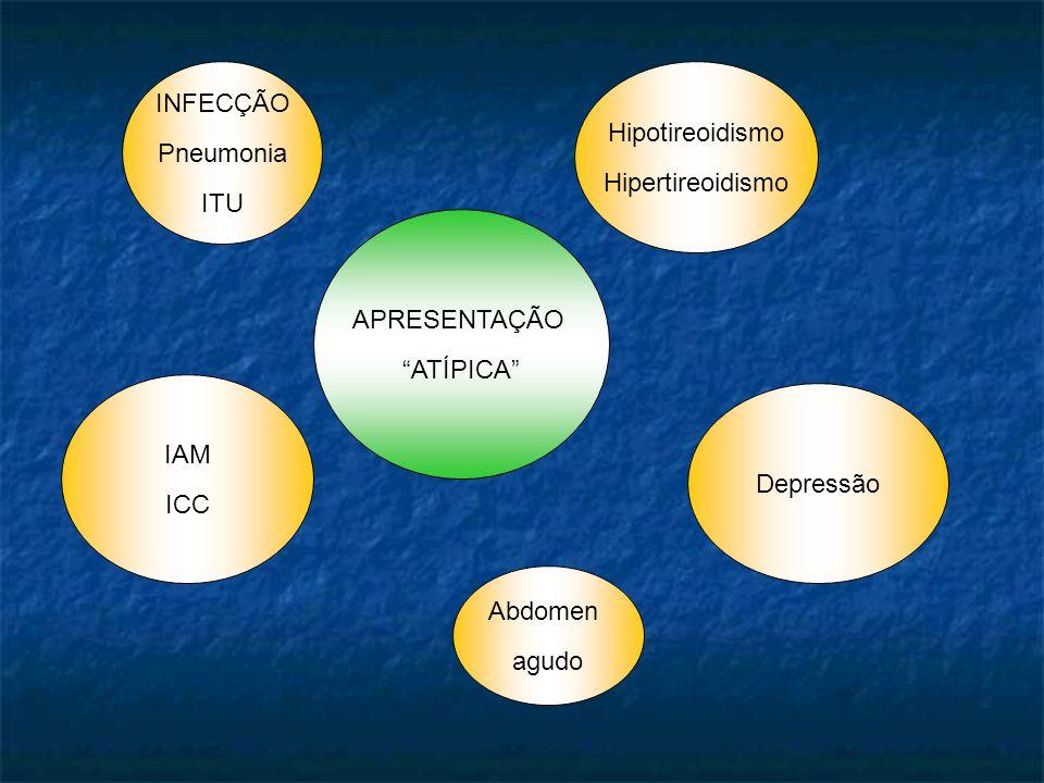 INFECÇÃO Pneumonia ITU IAM ICC Hipotireoidismo Hipertireoidismo APRESENTAÇÃO ATÍPICA Depressão Abdomen agudo