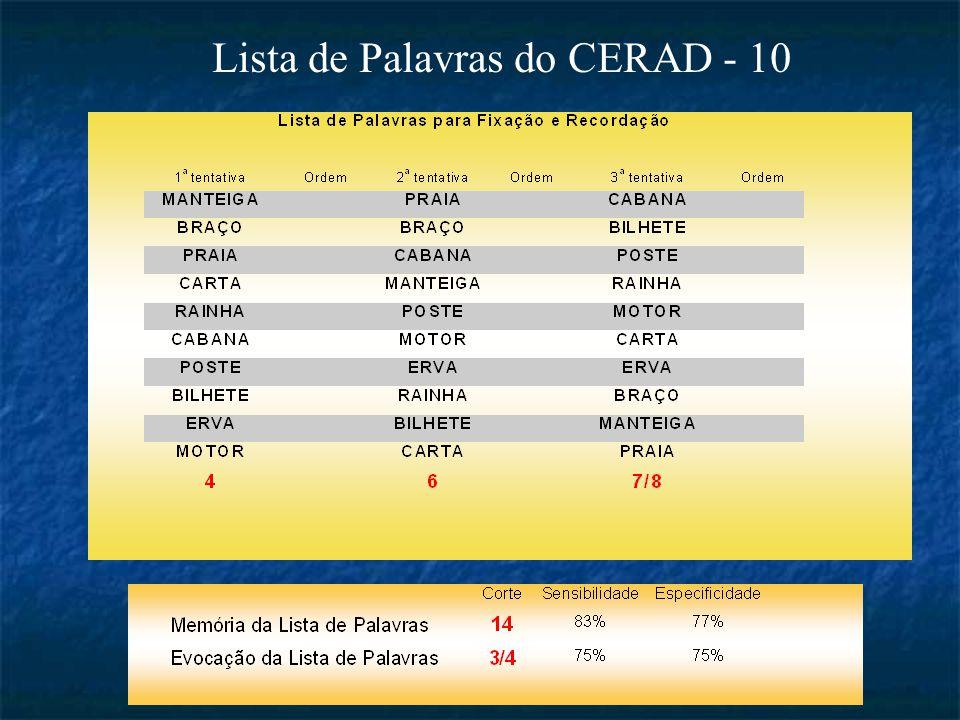 Lista de Palavras do CERAD - 10