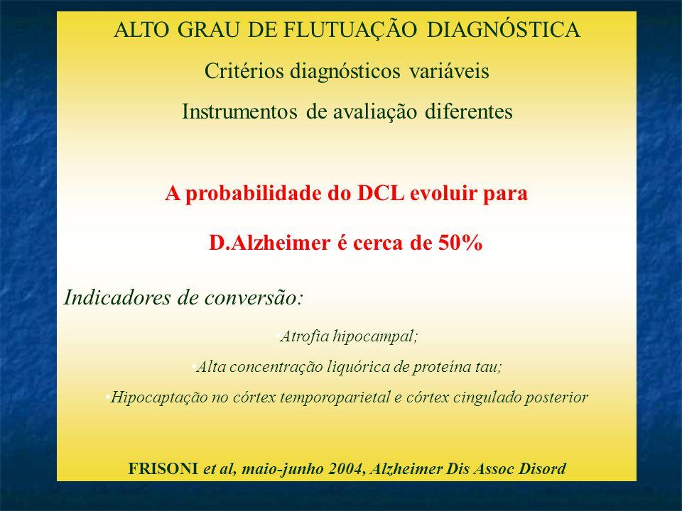 ALTO GRAU DE FLUTUAÇÃO DIAGNÓSTICA Critérios diagnósticos variáveis Instrumentos de avaliação diferentes A probabilidade do DCL evoluir para D.Alzheimer é cerca de 50% Indicadores de conversão: Atrofia hipocampal; Alta concentração liquórica de proteína tau; Hipocaptação no córtex temporoparietal e córtex cingulado posterior FRISONI et al, maio-junho 2004, Alzheimer Dis Assoc Disord