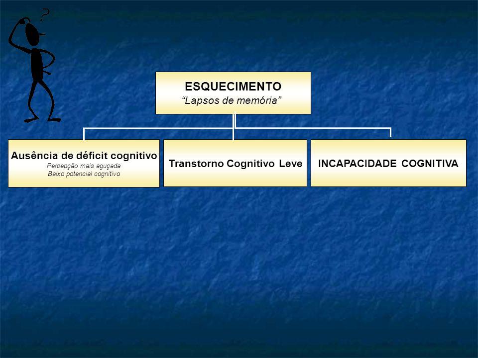 ESQUECIMENTO Lapsos de memória Ausência de déficit cognitivo Percepção mais aguçada Baixo potencial cognitivo Transtorno Cognitivo LeveINCAPACIDADE COGNITIVA