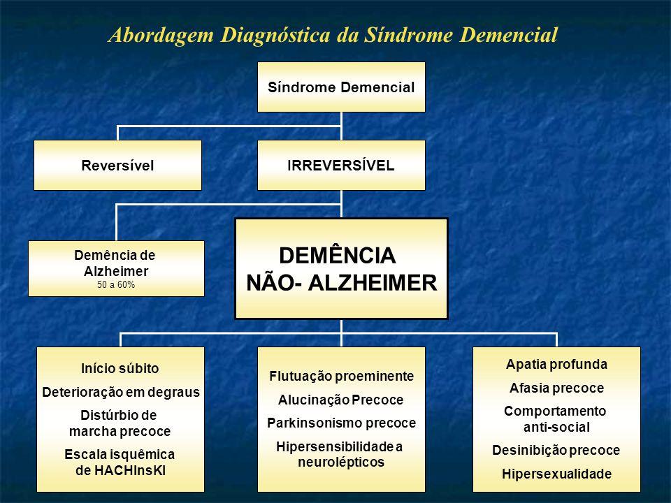 Abordagem Diagnóstica da Síndrome Demencial Síndrome Demencial IRREVERSÍVEL Demência de Alzheimer 50 a 60% DEMÊNCIA NÃO- ALZHEIMER Reversível Início súbito Deterioração em degraus Distúrbio de marcha precoce Escala isquêmica de HACHInsKI Flutuação proeminente Alucinação Precoce Parkinsonismo precoce Hipersensibilidade a neurolépticos Apatia profunda Afasia precoce Comportamento anti-social Desinibição precoce Hipersexualidade