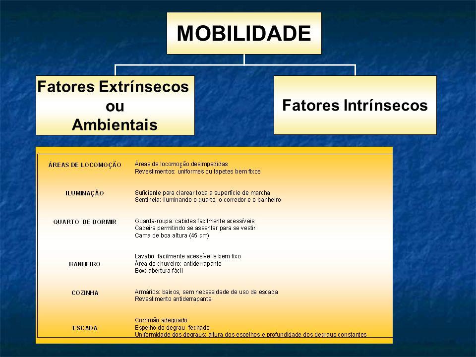 MOBILIDADE Fatores Extrínsecos ou Ambientais Fatores Intrínsecos