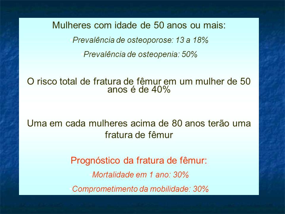 Mulheres com idade de 50 anos ou mais: Prevalência de osteoporose: 13 a 18% Prevalência de osteopenia: 50% O risco total de fratura de fêmur em um mulher de 50 anos é de 40% Uma em cada mulheres acima de 80 anos terão uma fratura de fêmur Prognóstico da fratura de fêmur: Mortalidade em 1 ano: 30% Comprometimento da mobilidade: 30%