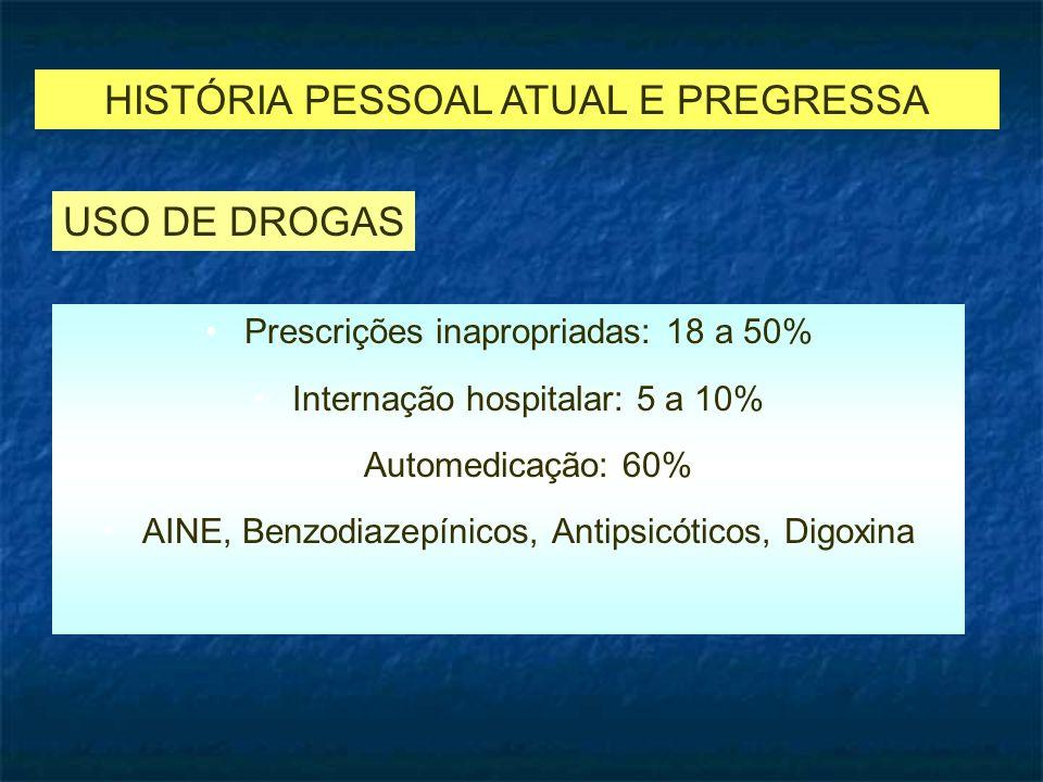 HISTÓRIA PESSOAL ATUAL E PREGRESSA USO DE DROGAS Prescrições inapropriadas: 18 a 50% Internação hospitalar: 5 a 10% Automedicação: 60% AINE, Benzodiazepínicos, Antipsicóticos, Digoxina