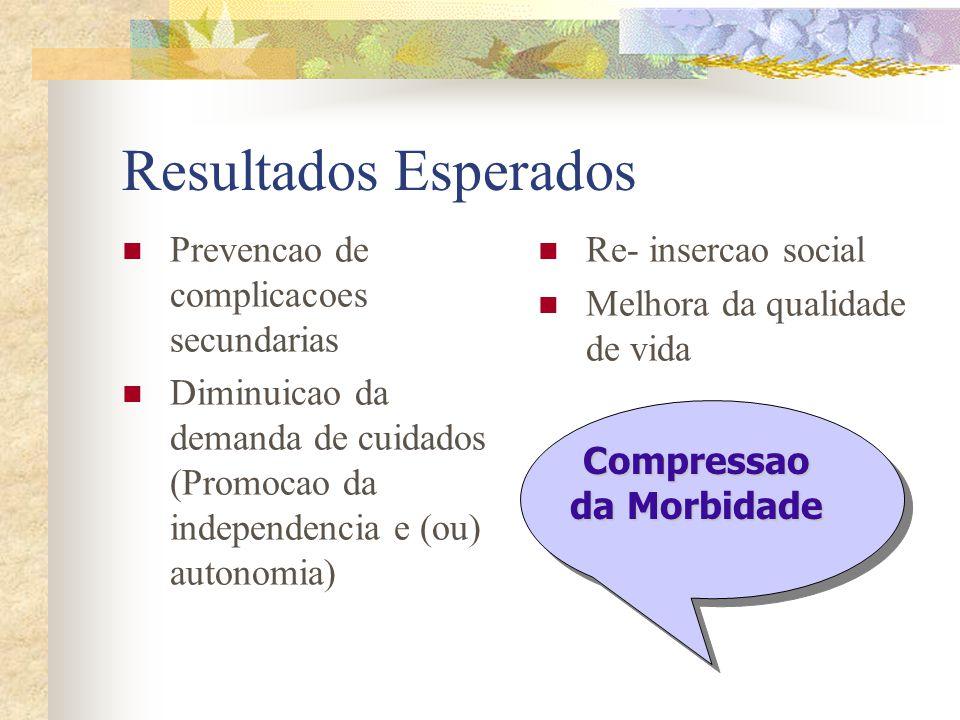Resultados Esperados Prevencao de complicacoes secundarias Diminuicao da demanda de cuidados (Promocao da independencia e (ou) autonomia) Re- insercao