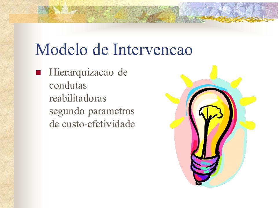 Modelo de Intervencao Hierarquizacao de condutas reabilitadoras segundo parametros de custo-efetividade