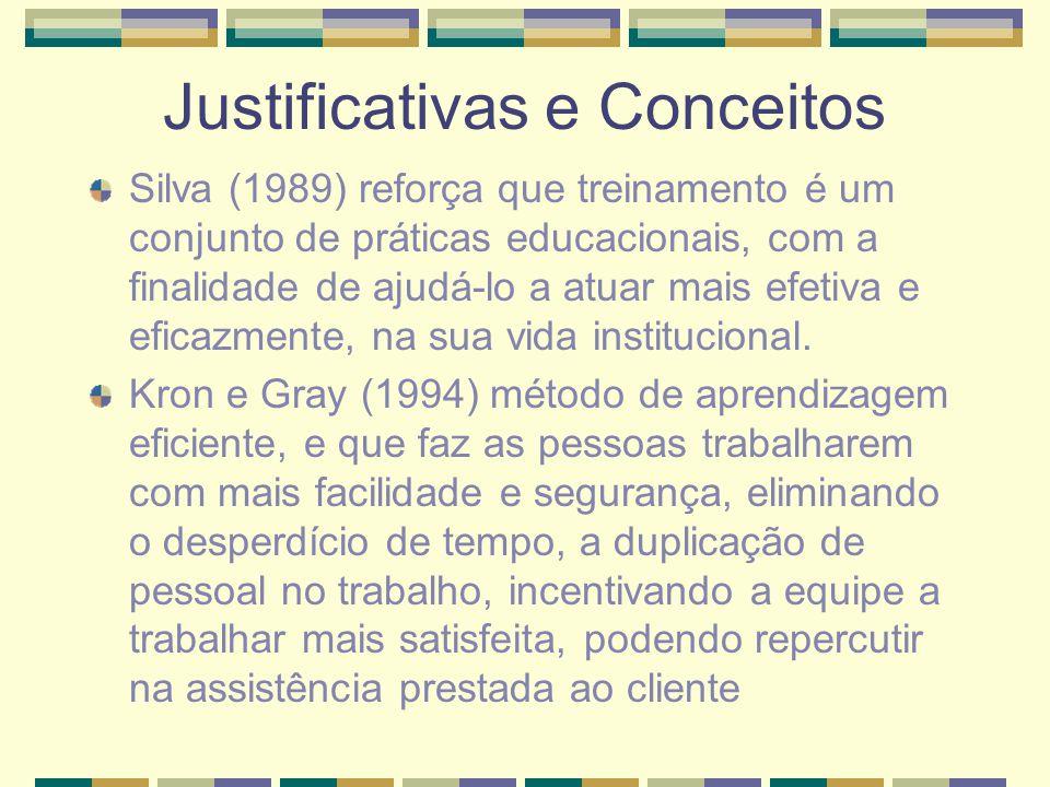 Justificativas e Conceitos Silva (1989) reforça que treinamento é um conjunto de práticas educacionais, com a finalidade de ajudá-lo a atuar mais efet