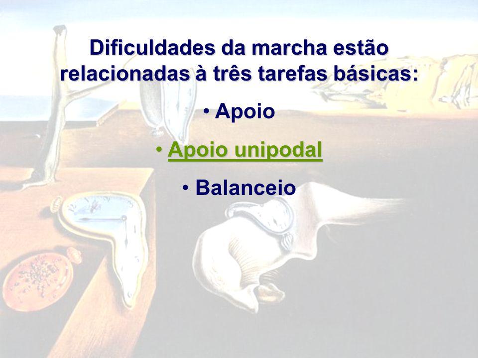 Dificuldades da marcha estão relacionadas à três tarefas básicas: Apoio Apoio unipodal Apoio unipodal Balanceio