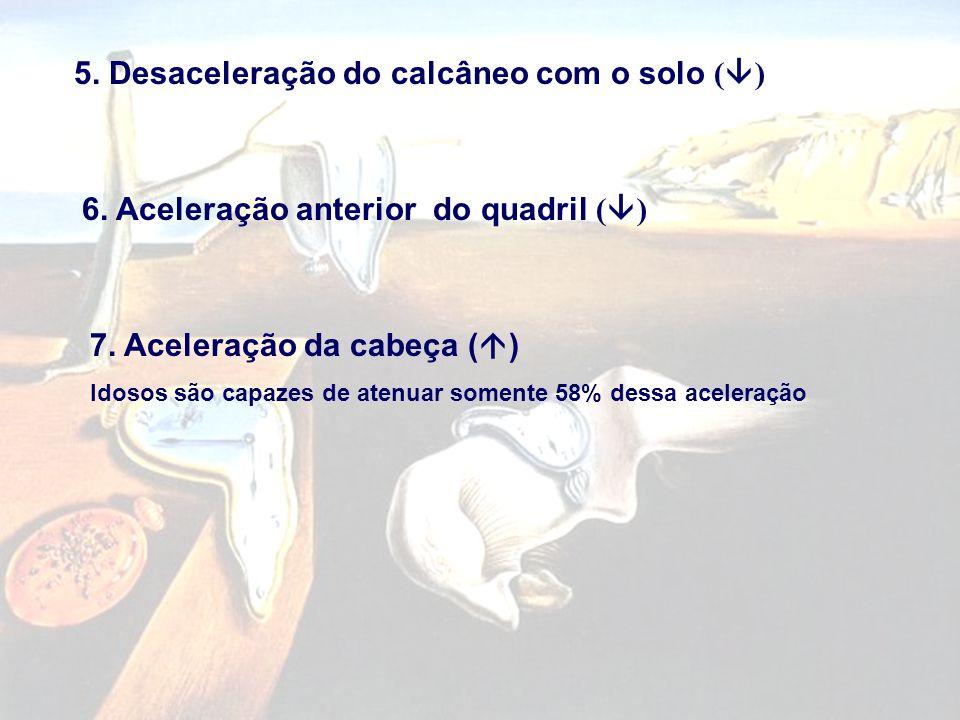 5. Desaceleração do calcâneo com o solo (  ) 6. Aceleração anterior do quadril (  ) 7. Aceleração da cabeça (  ) Idosos são capazes de atenuar some