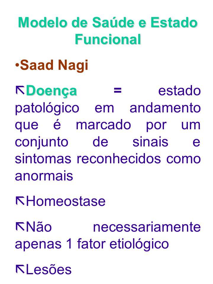 Modelo de Saúde e Estado Funcional Saad Nagi Doença ã Doença = estado patológico em andamento que é marcado por um conjunto de sinais e sintomas recon