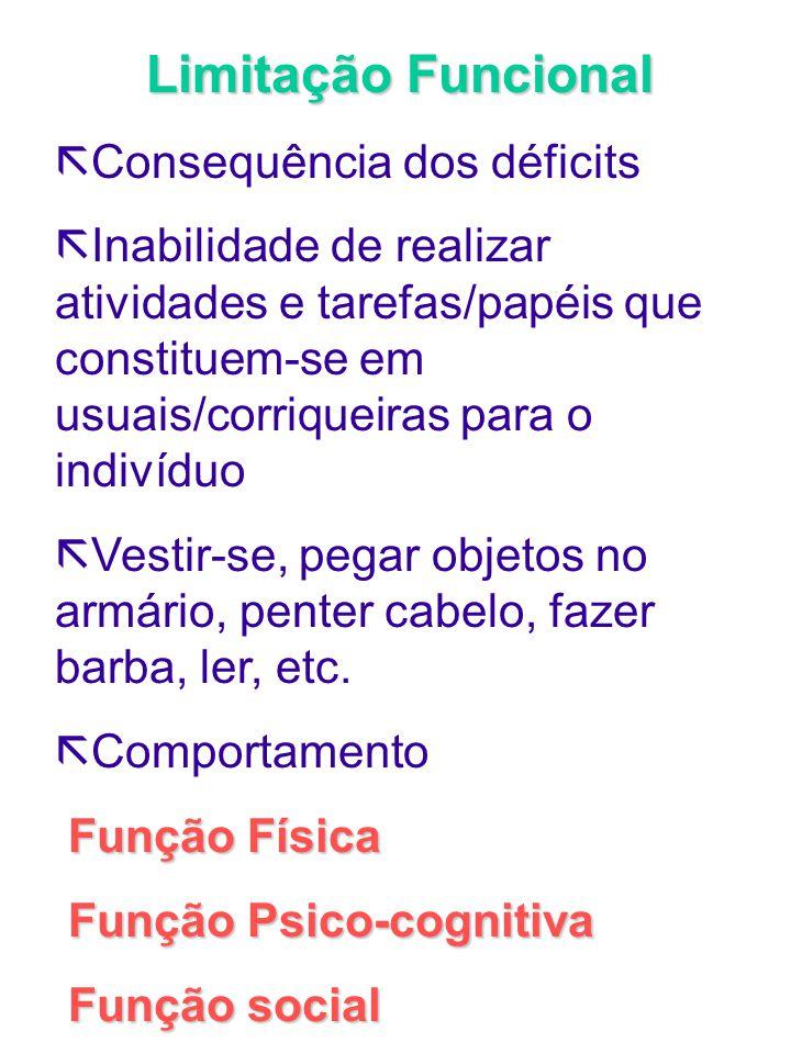 Limitação Funcional ã Consequência dos déficits ã Inabilidade de realizar atividades e tarefas/papéis que constituem-se em usuais/corriqueiras para o