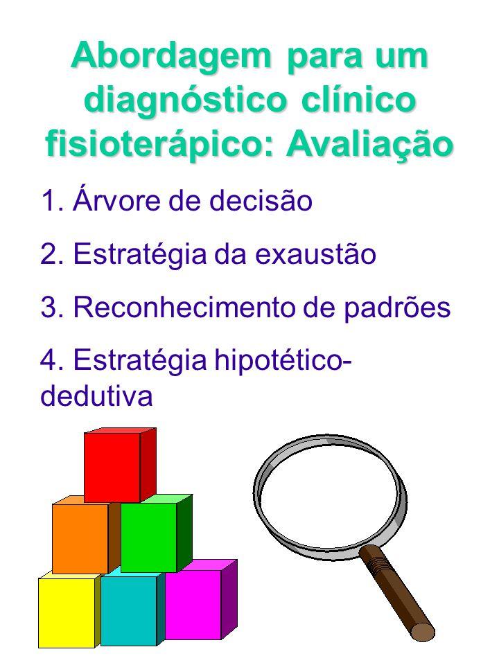 Abordagem para um diagnóstico clínico fisioterápico: Avaliação 1. Árvore de decisão 2. Estratégia da exaustão 3. Reconhecimento de padrões 4. Estratég