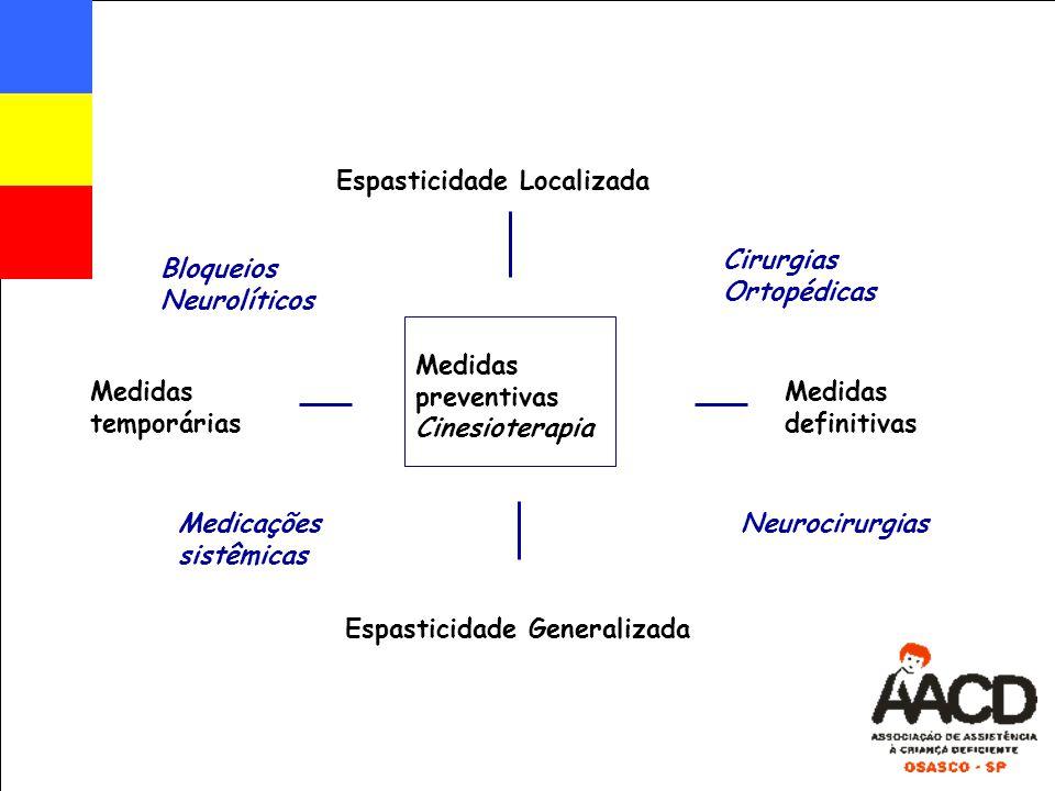 Espasticidade Localizada Espasticidade Generalizada Medidas temporárias Medidas definitivas Medidas preventivas Cinesioterapia Bloqueios Neurolíticos