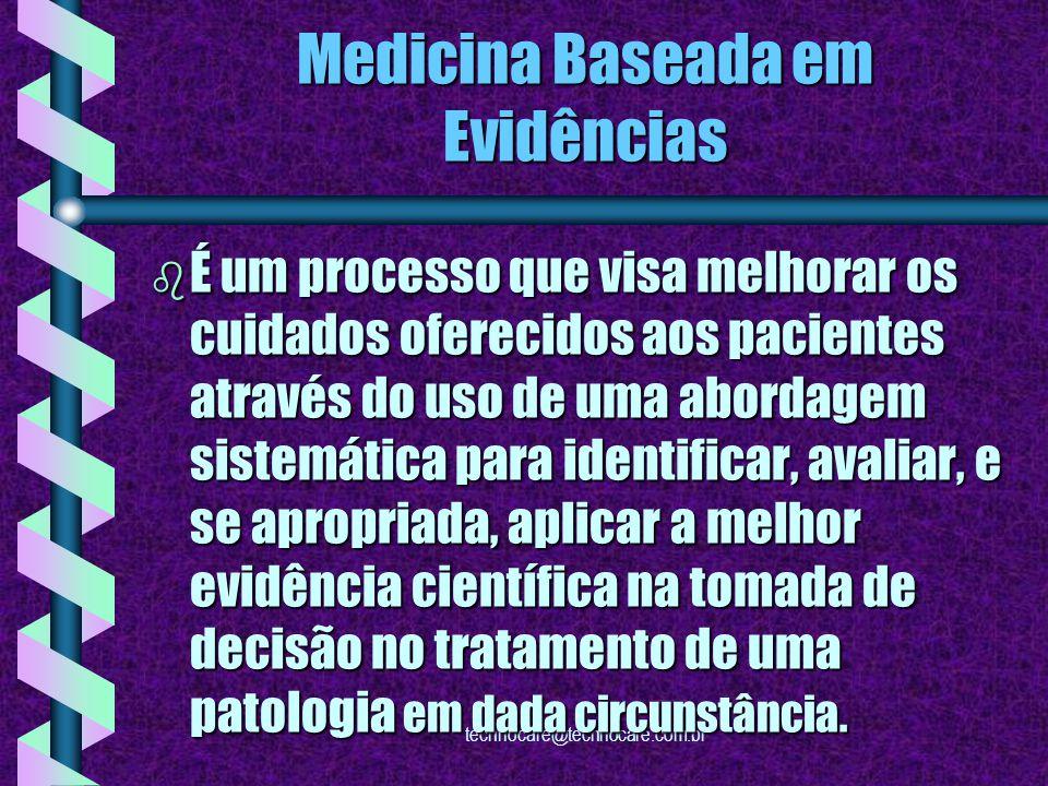technocare@technocare.com.br Medicina Baseada em Evidências O que é isso?