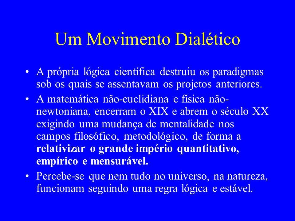 Um Movimento Dialético A própria lógica científica destruiu os paradigmas sob os quais se assentavam os projetos anteriores. A matemática não-euclidia
