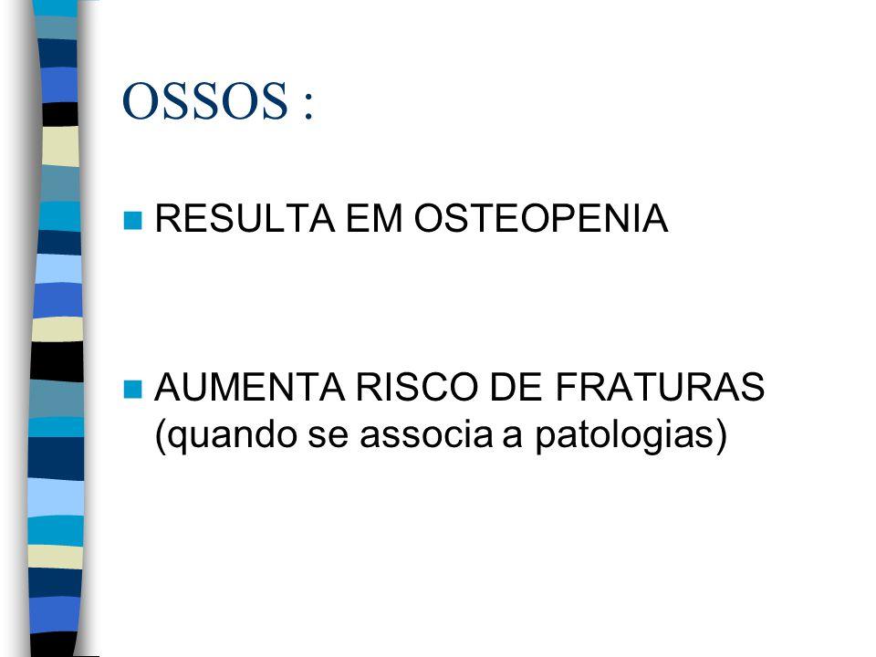 OSSOS : RESULTA EM OSTEOPENIA AUMENTA RISCO DE FRATURAS (quando se associa a patologias)