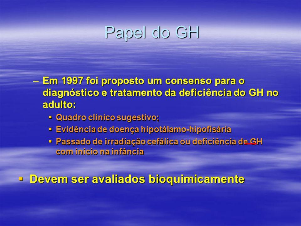 Papel do GH –Em 1997 foi proposto um consenso para o diagnóstico e tratamento da deficiência do GH no adulto:  Quadro clínico sugestivo;  Evidência