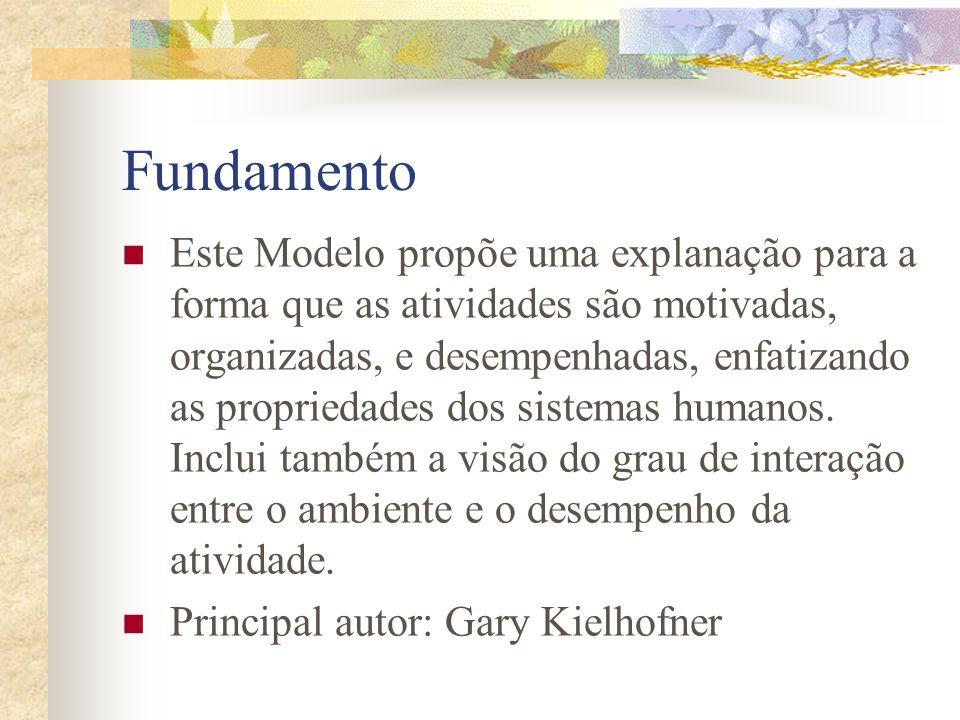 Fundamento Este Modelo propõe uma explanação para a forma que as atividades são motivadas, organizadas, e desempenhadas, enfatizando as propriedades dos sistemas humanos.