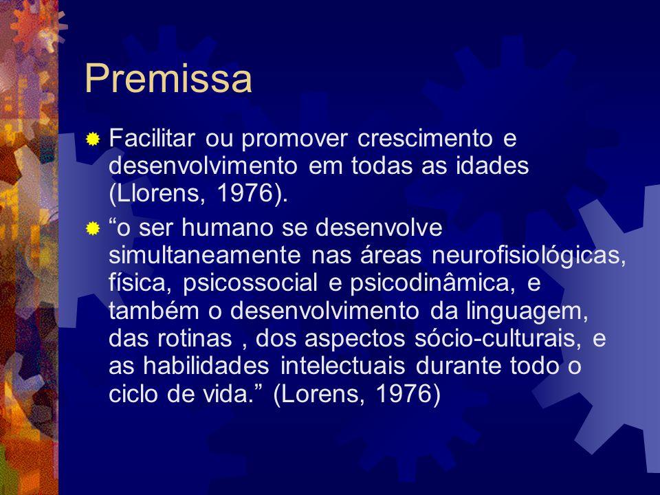 """Premissa  Facilitar ou promover crescimento e desenvolvimento em todas as idades (Llorens, 1976).  """"o ser humano se desenvolve simultaneamente nas á"""