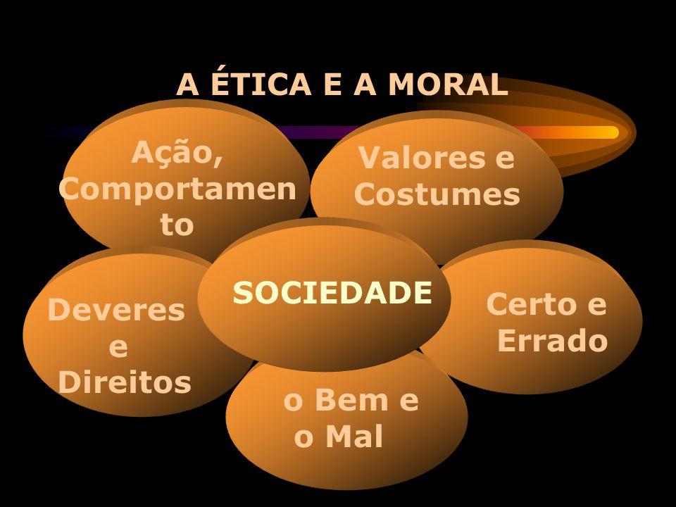 COMPROMISSO ÉTICO É o respeito que se deve ter à vida e o direito que nasce do princípio da dignidade humana (Fernandes, 1992).