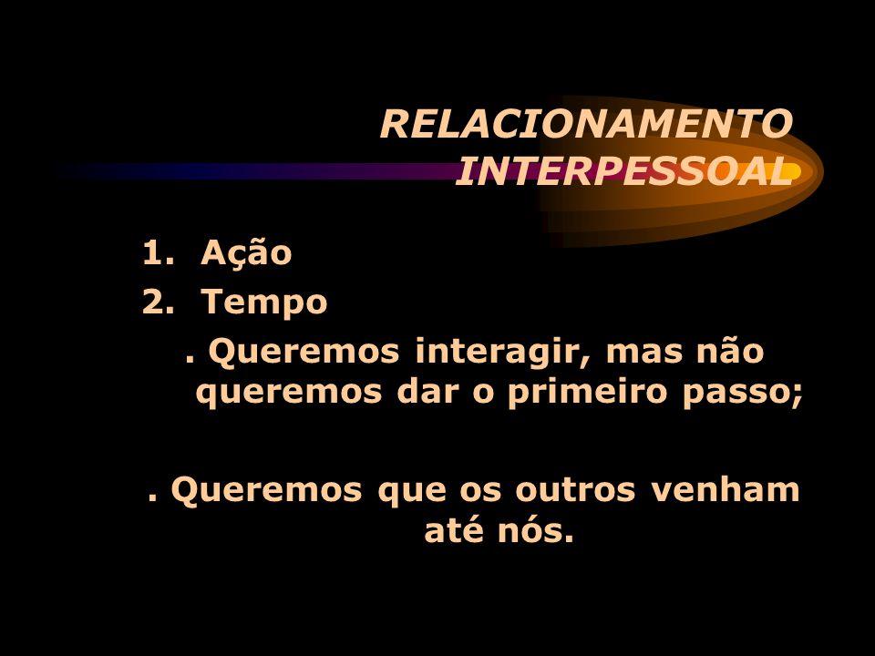RELACIONAMENTO INTERPESSOAL Relacionamento implica em ter DEVER e OBRIGAÇÕES: - Preço - Recompensa - Exercitar o AMOR, a JUSTIÇA, a VERDADE com as pessoas idosas.