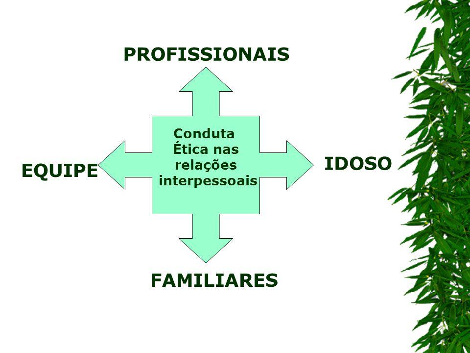 Conduta Ética nas relações interpessoais PROFISSIONAIS IDOSO EQUIPE FAMILIARES