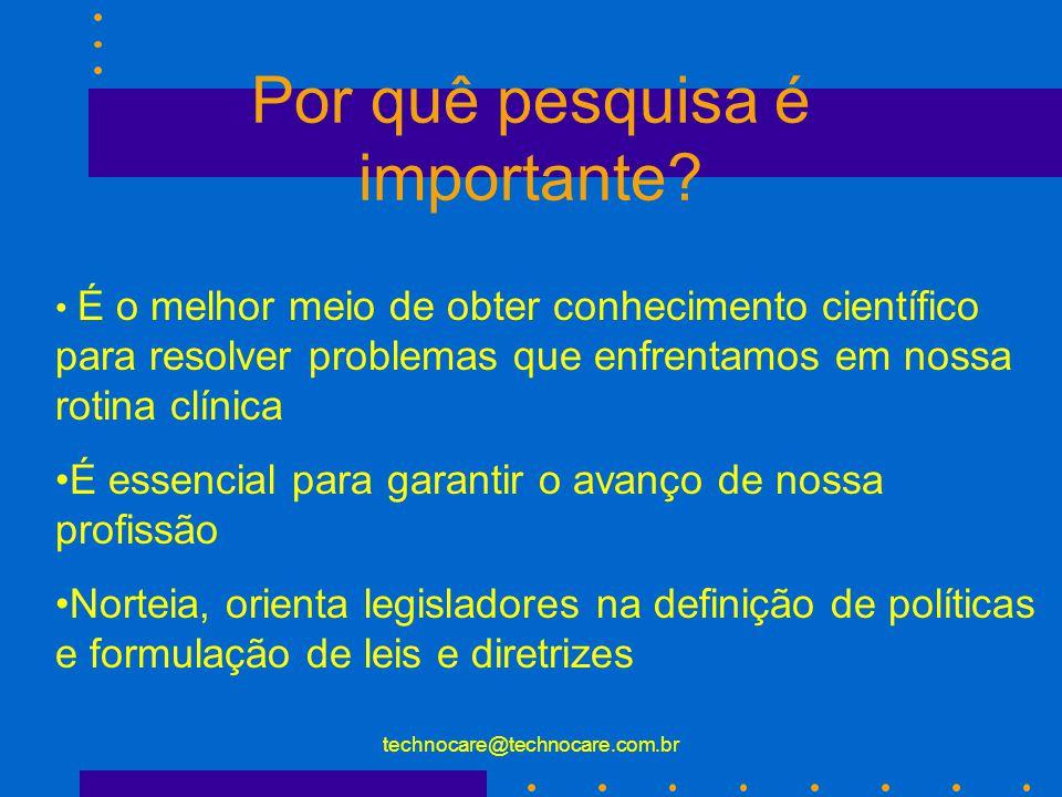 technocare@technocare.com.br Por quê pesquisa é importante.