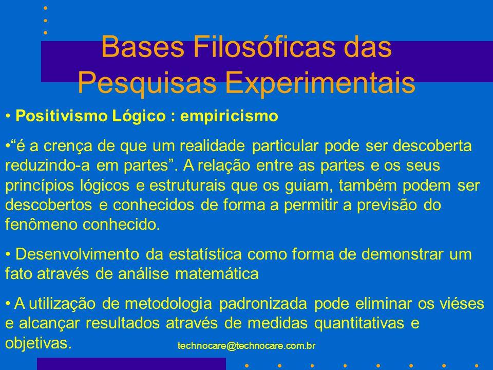 technocare@technocare.com.br Bases Filosóficas das Pesquisas Experimentais Teoria da Ciência Tradicional David Hume ( filósofo do sec.