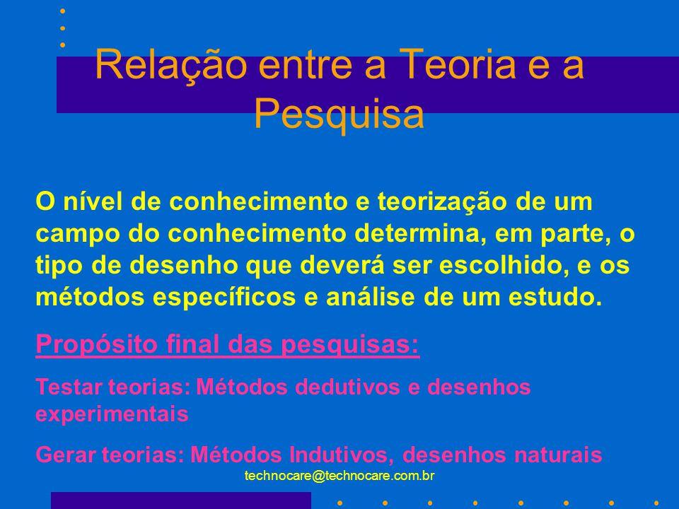 technocare@technocare.com.br Integração dos Desenhos Inteiramente Integrados Métodos Mistos Triangulação