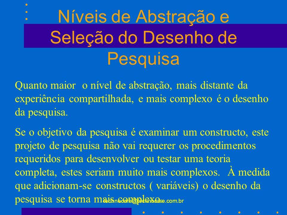 technocare@technocare.com.br Definições Proposição:( ou princípios) são normas que governam um conjunto de relações e fornece a estrutura.