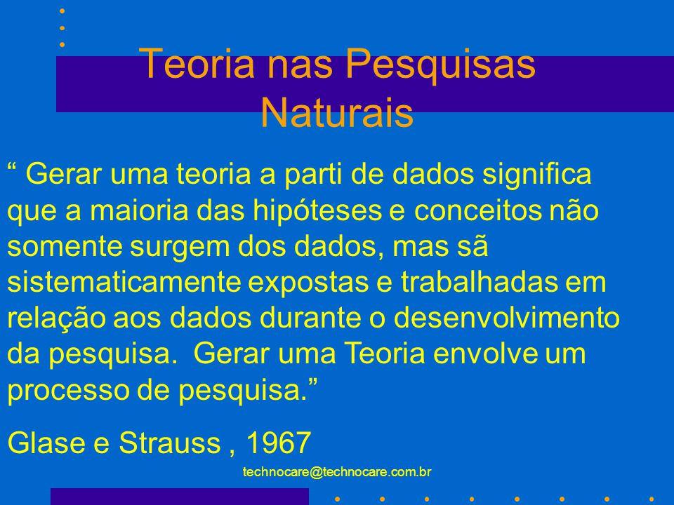 technocare@technocare.com.br Teoria nas Pesquisas Naturais Meta das Pesquisas naturais: aumentar a abstração.