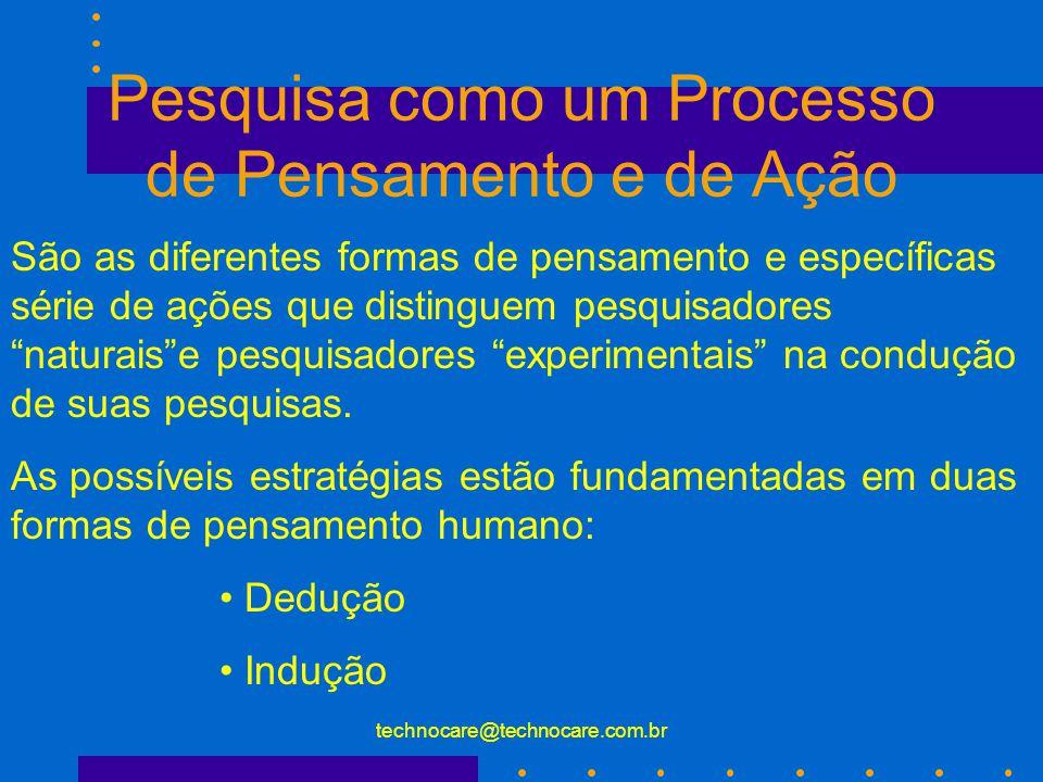 technocare@technocare.com.br Principais Diferenças entre Pesquisas Naturais e Experimentais