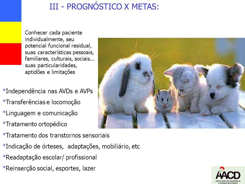 III - PROGNÓSTICO X METAS: Conhecer cada paciente individualmente, seu potencial funcional residual, suas características pessoais, familiares, cultur