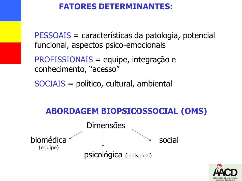 FATORES DETERMINANTES: PESSOAIS = características da patologia, potencial funcional, aspectos psico-emocionais PROFISSIONAIS = equipe, integração e co