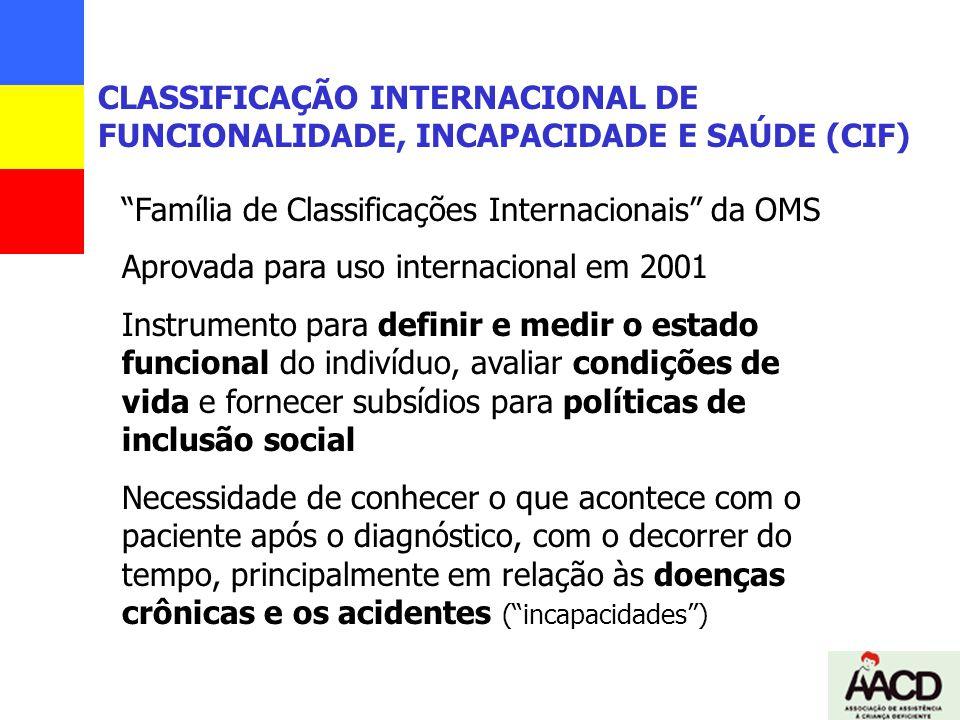 """CLASSIFICAÇÃO INTERNACIONAL DE FUNCIONALIDADE, INCAPACIDADE E SAÚDE (CIF) """"Família de Classificações Internacionais"""" da OMS Aprovada para uso internac"""