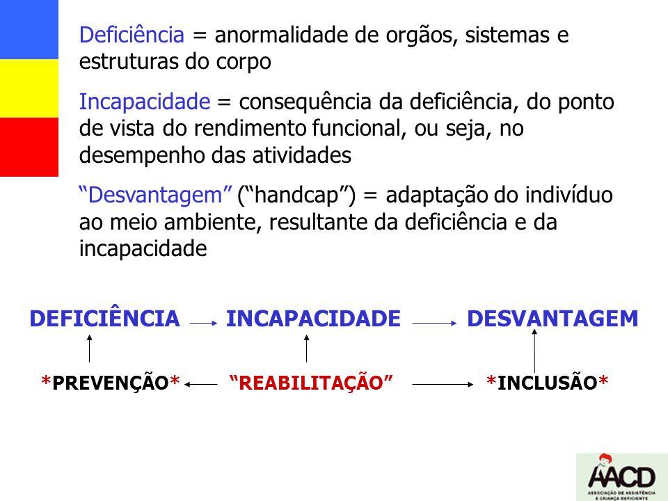 Deficiência = anormalidade de orgãos, sistemas e estruturas do corpo Incapacidade = consequência da deficiência, do ponto de vista do rendimento funci
